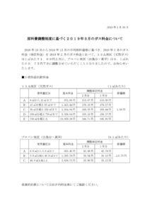 原料費調整制度に基づく2019年3月のガス料金についてのサムネイル