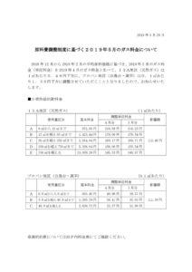 原料費調整制度に基づく2019年5月のガス料金についてのサムネイル