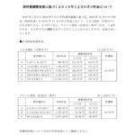 原料費調整制度に基づく2019年12月のガス料金についてのサムネイル