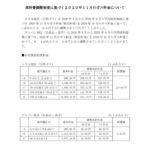 原料費調整制度に基づく2020年11月のガス料金についてのサムネイル