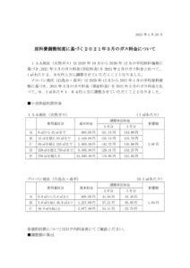 原料費調整制度に基づく2021年3月のガス料金についてのサムネイル