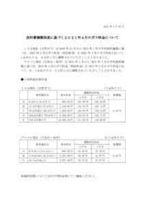 原料費調整制度に基づく2021年4月のガス料金についてのサムネイル