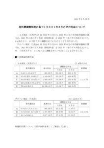 原料費調整制度に基づく2021年8月のガス料金についてのサムネイル