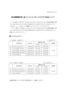 原料費調整制度に基づく2021年10月のガス料金についてのサムネイル