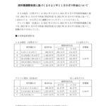 原料費調整制度に基づく2021年11月のガス料金についてのサムネイル